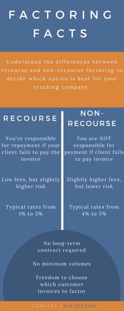 differences between recourse and nonrecourse