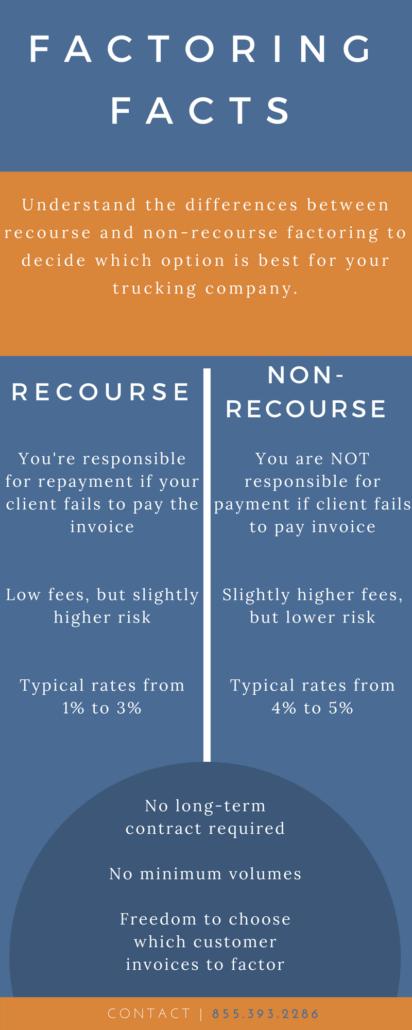 differences between recourse and nonrecourse